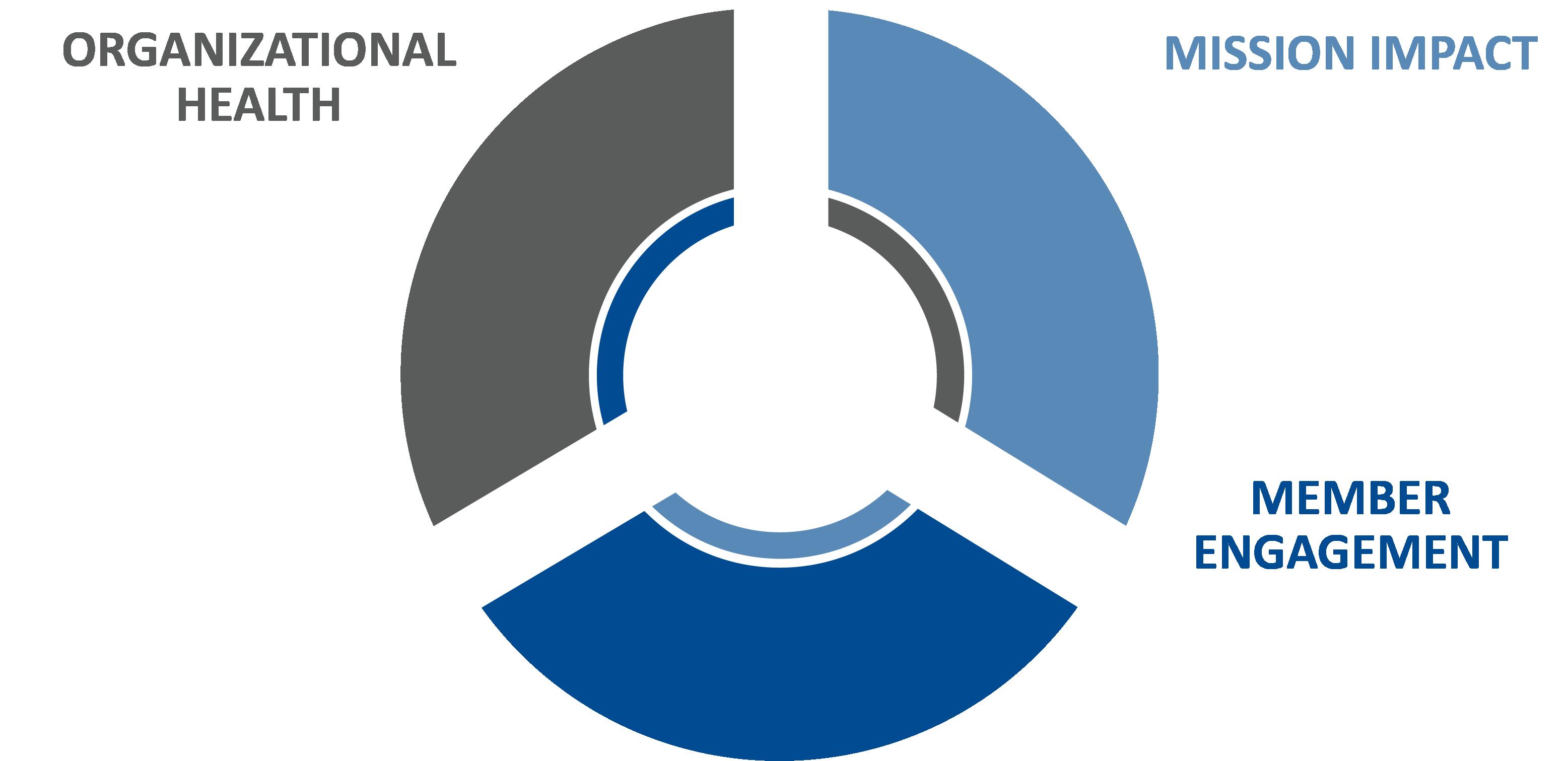 InventuresAQ_Graphic_Separated_Sections